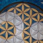 ¿Qué es un Mandala?