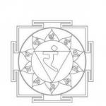Los Centros de Energiá – Tercer Chakra