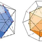 Icosaedro y Dodecaedro, sus caracteristicas
