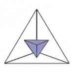 El Tetraedro, sus caracteristicas