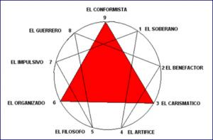 Taller Semanal - Mandalas, Simbolos Sagrados y Círculos de Cosecha @ Espacio de Geometría Sagrada | Buenos Aires | Argentina
