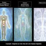 Más allá de tu cuerpo físico